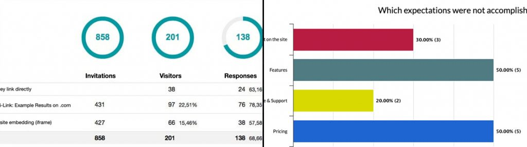 Survey tool - real-time evaluation and live results for maximum insights