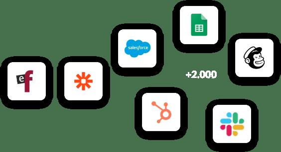 Integration mit verschiedenen Apps