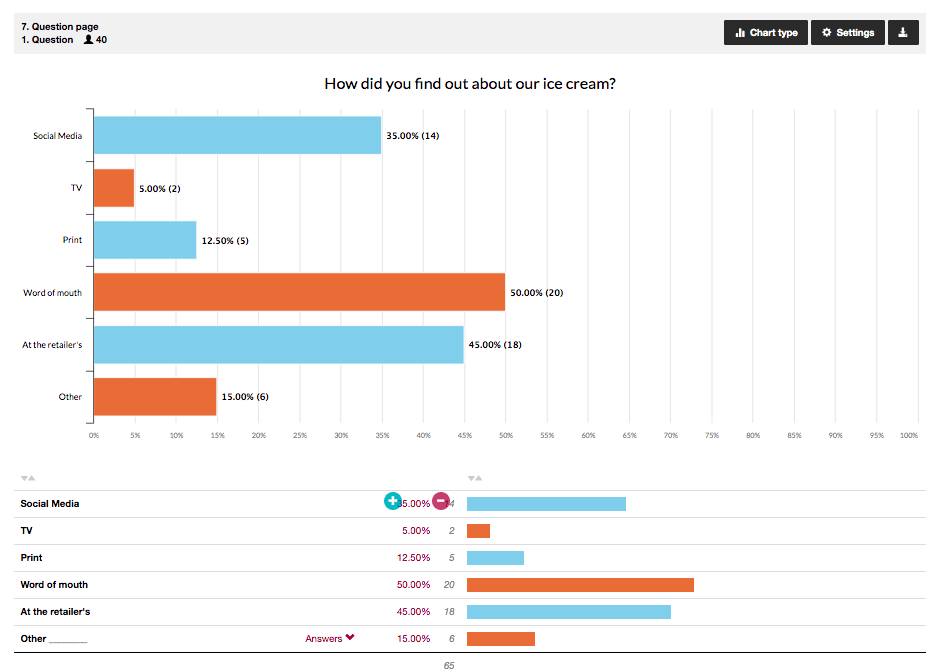 Filter survey results with oneclick-filter